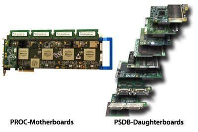 FPGA-Plattformen