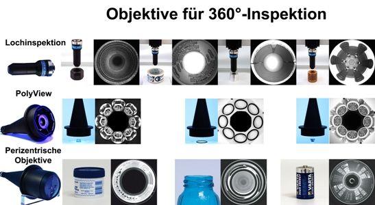 Objektive für 360°-Inspektion