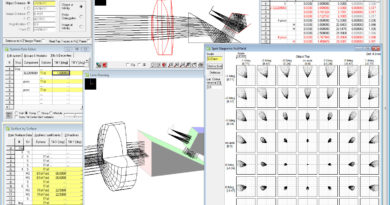 Optikdesign-Software-Update WinLens3D 1.2.10